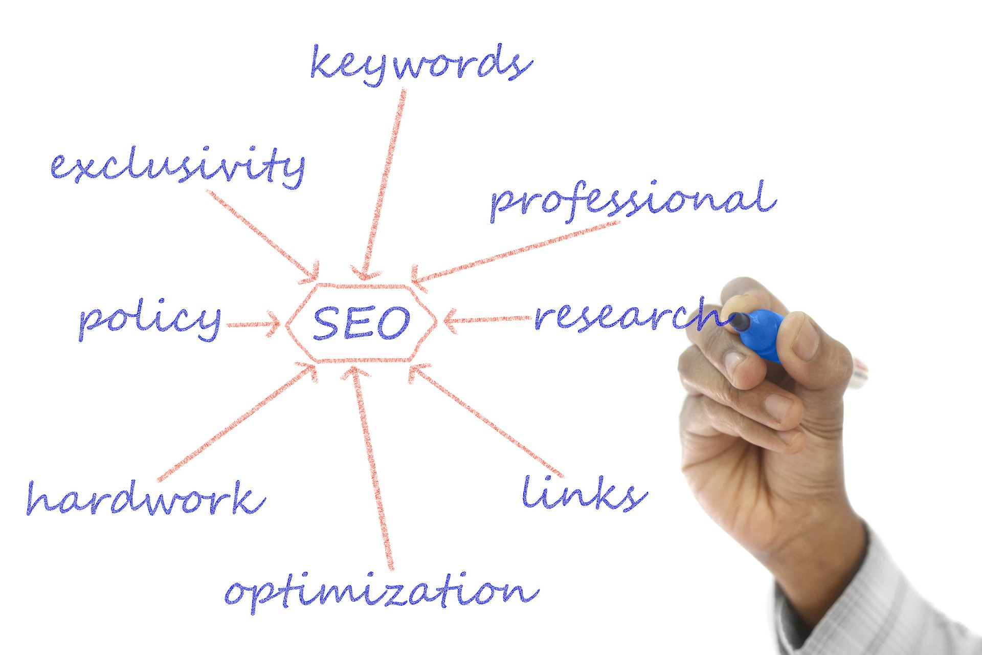 SEO_Structure
