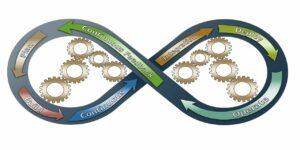 devops business process improvements business continuity