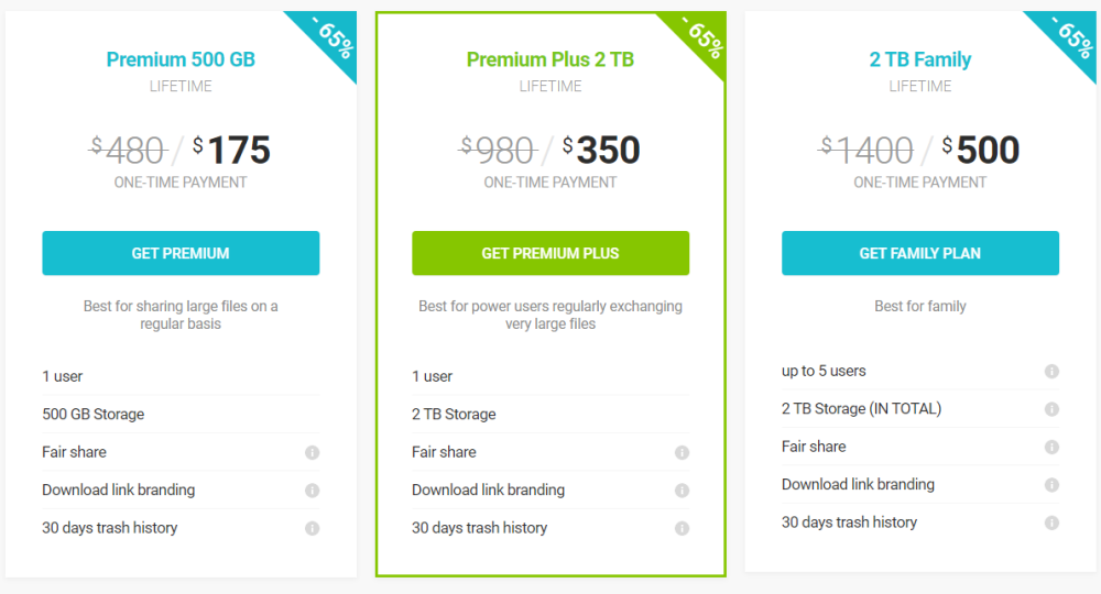 pcloud-plans-and-pricing
